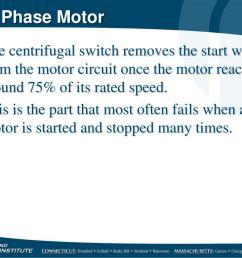 psc motor diagram [ 1024 x 768 Pixel ]