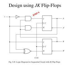 design using jk flip flops  [ 1024 x 768 Pixel ]