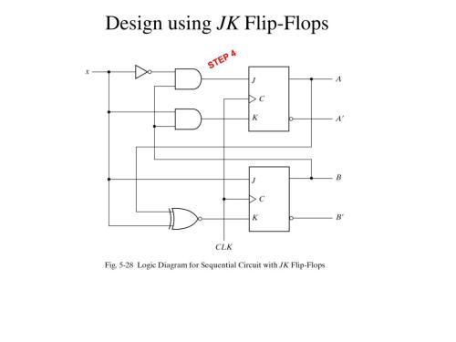 small resolution of design using jk flip flops