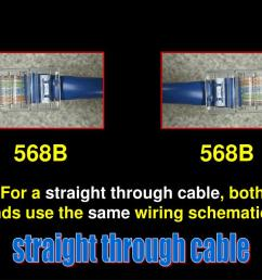568b 568b for a straight through cable both ends use the same wiring schematics straight through cable [ 1024 x 768 Pixel ]