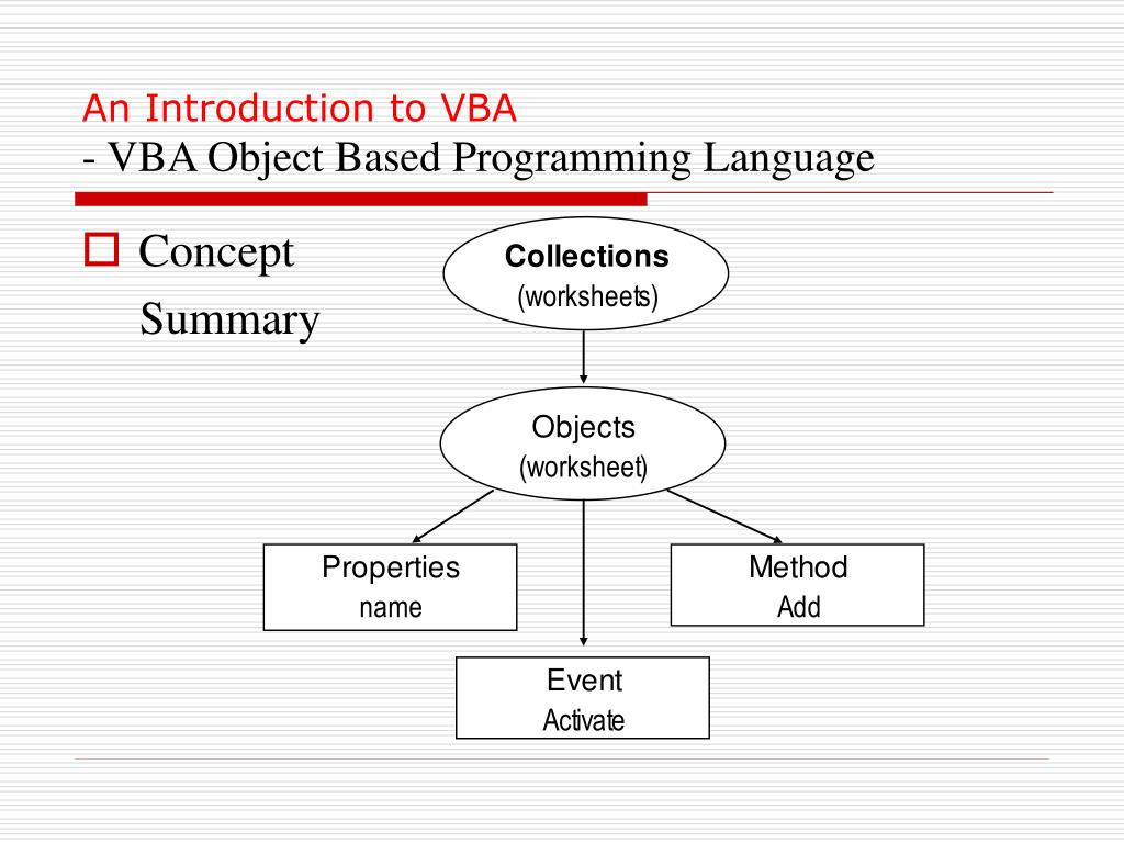 Worksheet Before Double Click Vba