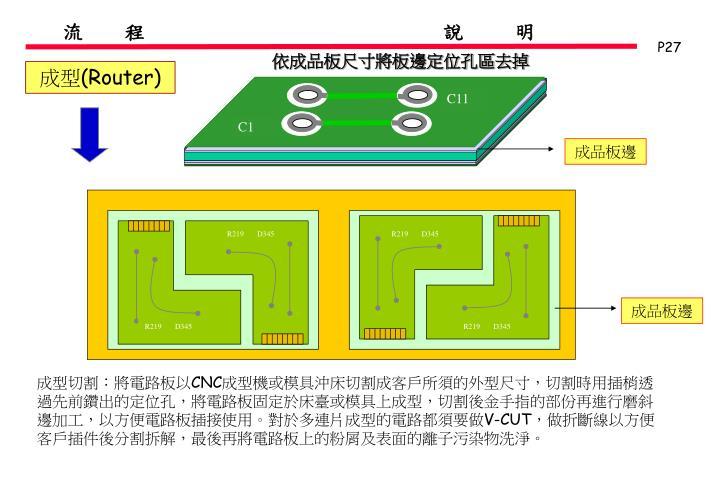 PPT - 印 刷 電 路 板 製 作 流 程 簡 介 PowerPoint Presentation - ID:6334647