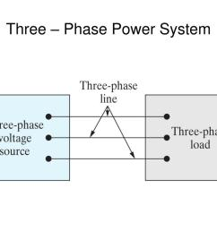 three phase power system n  [ 1024 x 768 Pixel ]