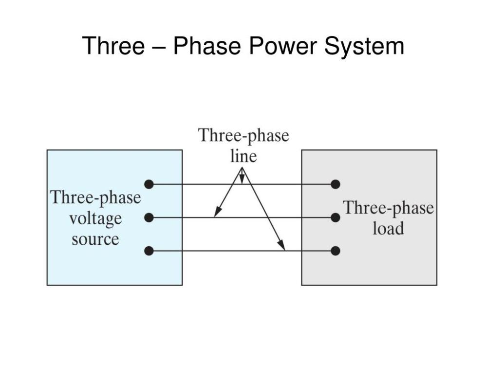 medium resolution of three phase power system n