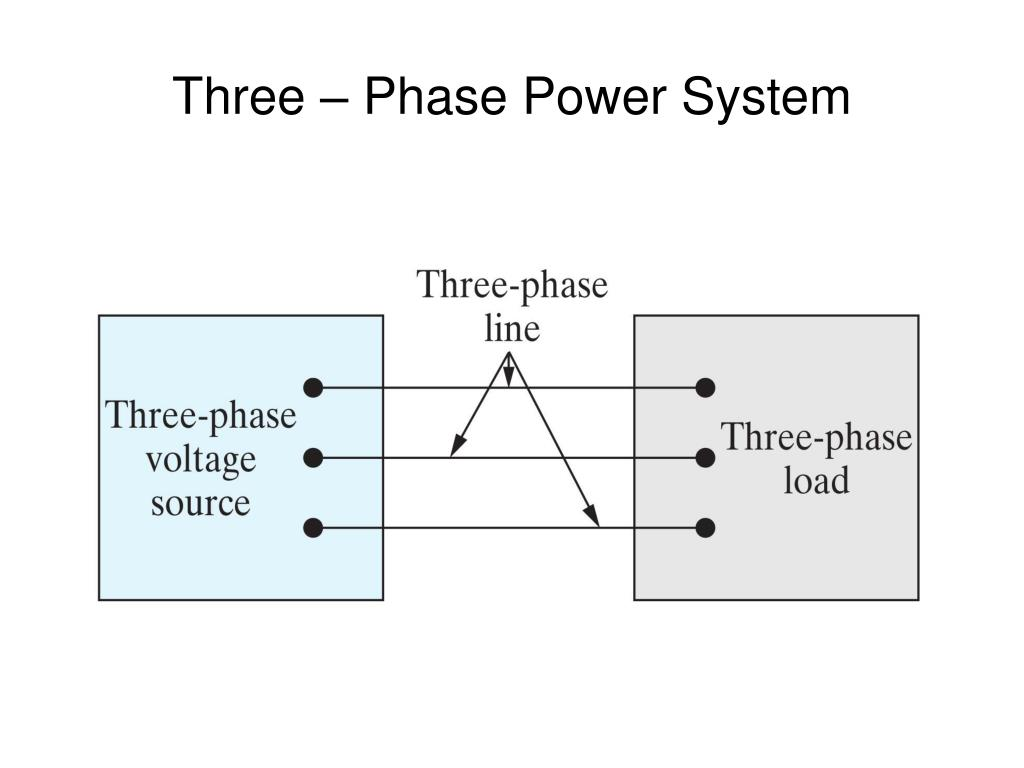 hight resolution of three phase power system n