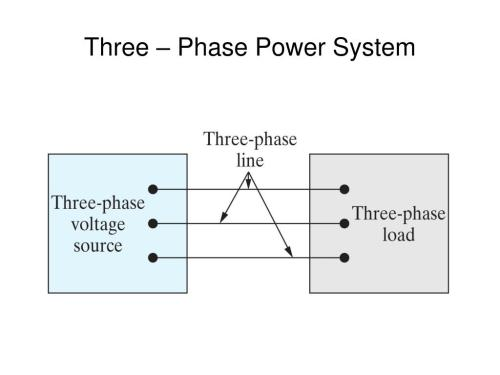 small resolution of three phase power system n