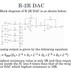 r 2r dac  [ 1024 x 768 Pixel ]