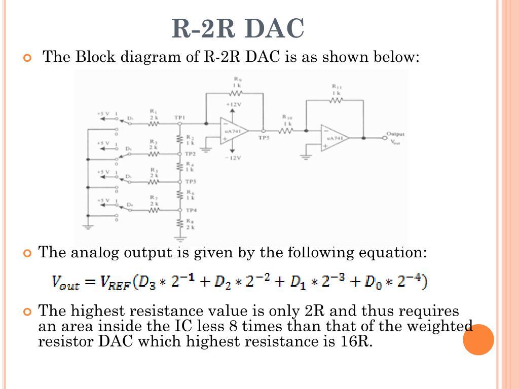 hight resolution of r 2r dac