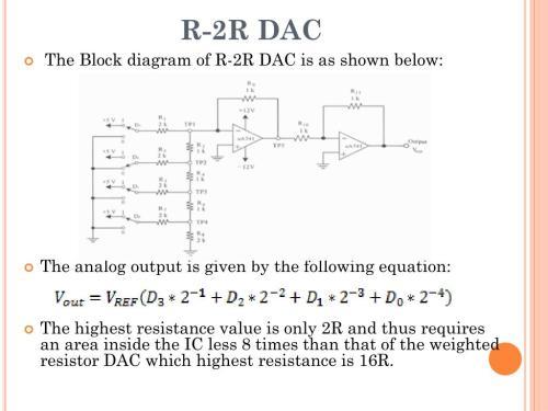 small resolution of r 2r dac
