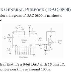 the general purpose dac 0800  [ 1024 x 768 Pixel ]