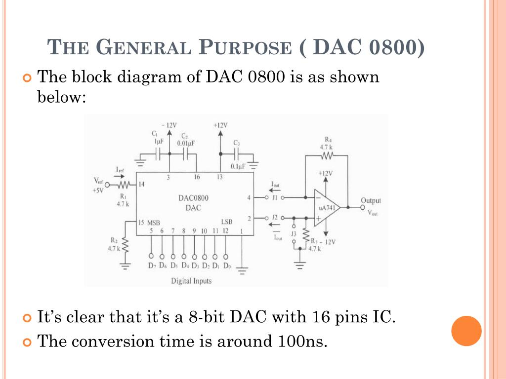 hight resolution of the general purpose dac 0800