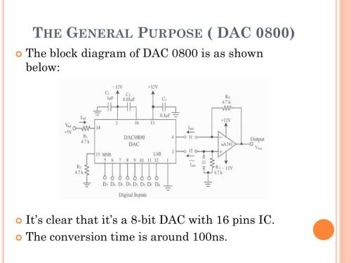 small resolution of the general purpose dac 0800