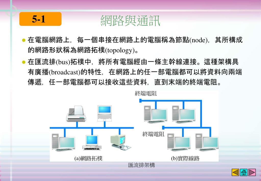 PPT - 計算機概論 PowerPoint Presentation, free download - ID:6379067