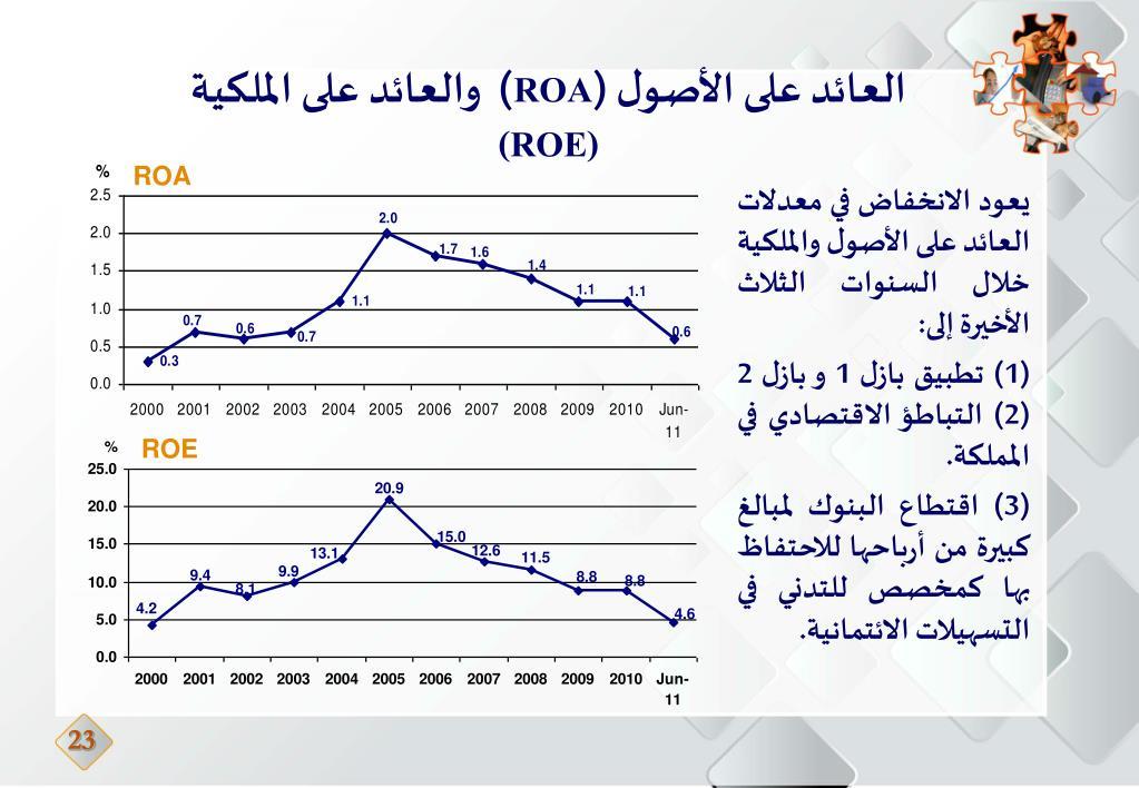 PPT - هيكل القطاع المصرفي الأردني PowerPoint Presentation - ID:6383185