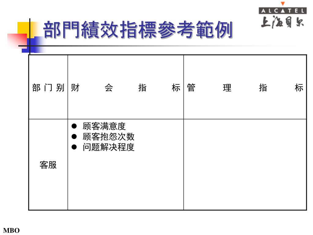 PPT - 績效目標設定 PowerPoint Presentation, free download - ID:6407999