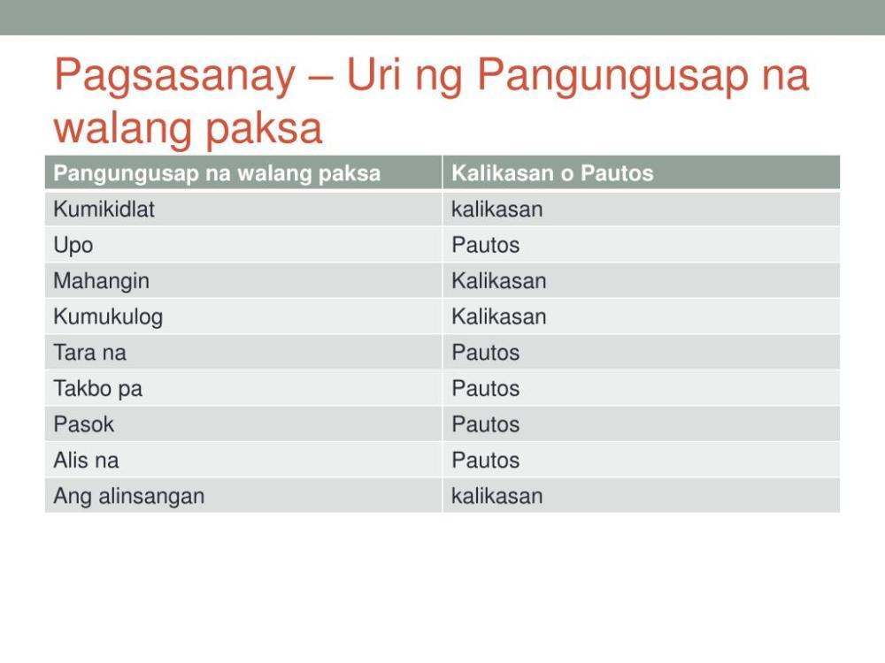 medium resolution of Uri Ng Pangungusap Worksheet 4   Printable Worksheets and Activities for  Teachers