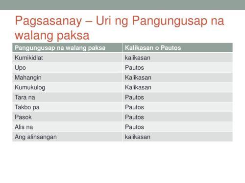 small resolution of Uri Ng Pangungusap Worksheet 4   Printable Worksheets and Activities for  Teachers