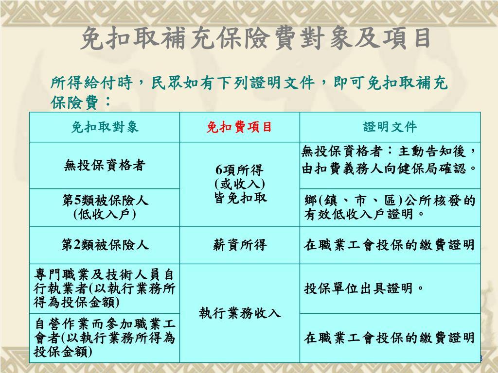 PPT - 二代健保補充保費說明會 PowerPoint Presentation, free download - ID:6420708