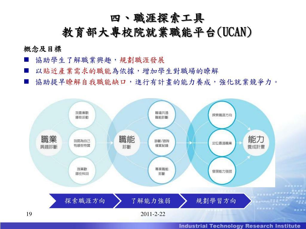 PPT - 政策研究機構之職涯分享 PowerPoint Presentation. free download - ID:6421171