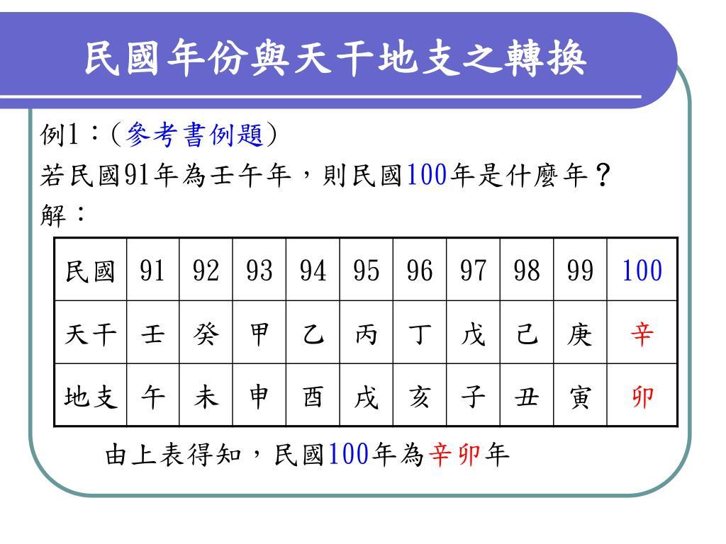 PPT - 數學領域教學觀摩 主講人:林于峰 PowerPoint Presentation - ID:6435751