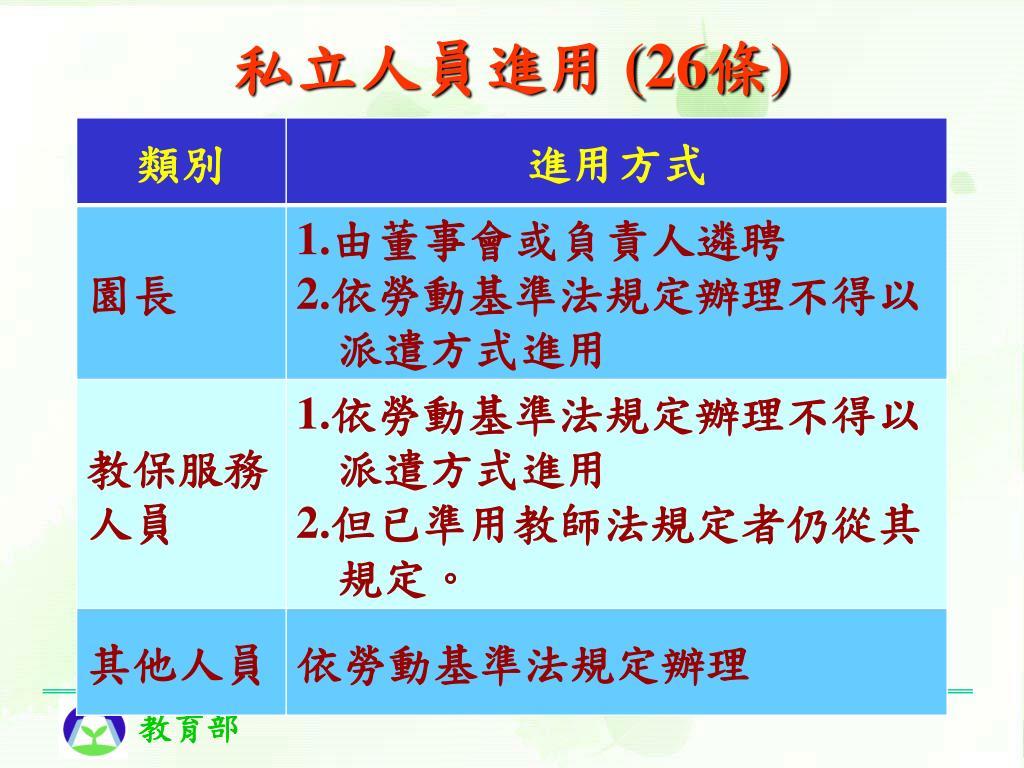 PPT - 幼托整合 -- 幼兒教育及照顧法 PowerPoint Presentation - ID:6444737