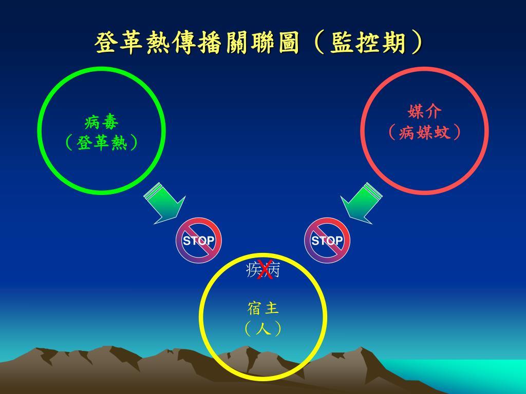 PPT - 登革熱防治簡介 PowerPoint Presentation, free download - ID:6448743