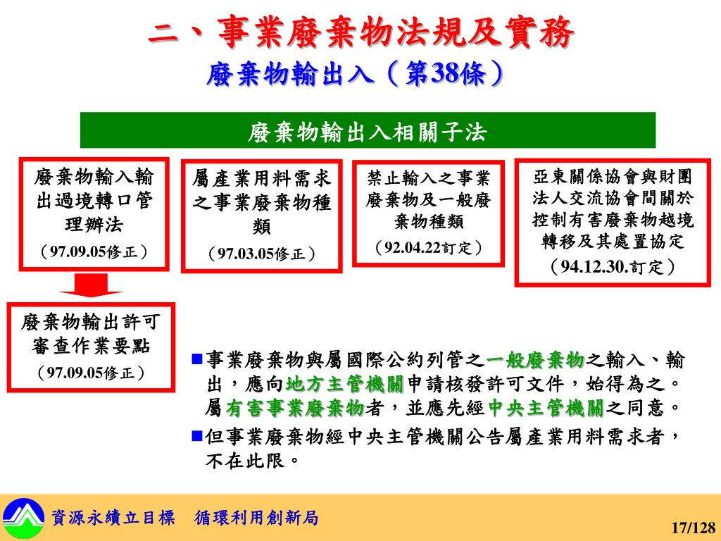 PPT - 公民營廢棄物清除處理機構許可管理辦法 法規說明 PowerPoint Presentation - ID:6449381