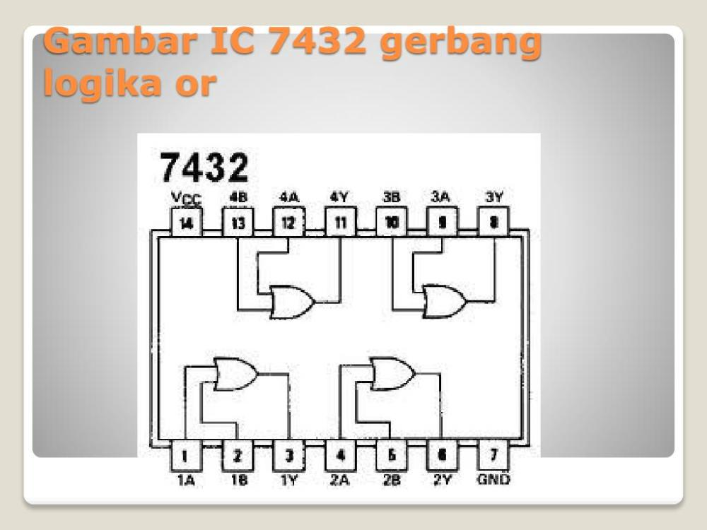 medium resolution of gambar ic 7432 gerbang logika or