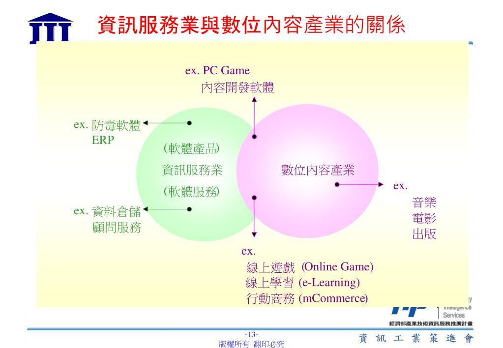 PPT - 臺灣資訊軟體產業發展現況與展望 PowerPoint Presentation - ID:6476018