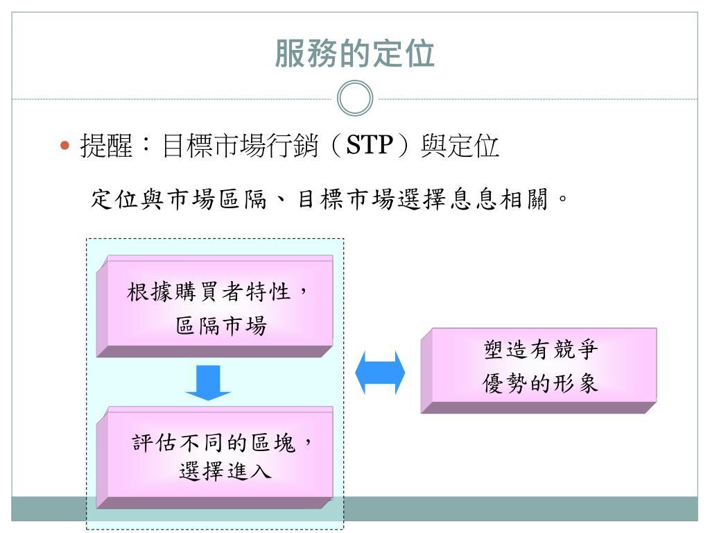 PPT - 全面品牌管理經驗傳承 PowerPoint Presentation, free download - ID:6480602