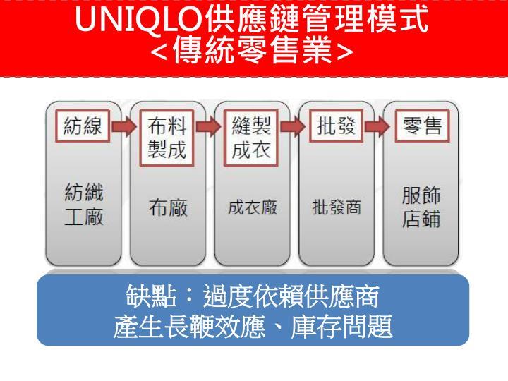 PPT - UNIQLO 供應鏈管理 PowerPoint Presentation - ID:6481778