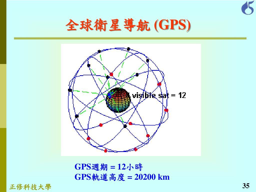 PPT - ( 光纖通訊實驗室 ) PowerPoint Presentation - ID:6483721
