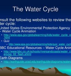 the water cycle consult the following websites to review the water cycle united states environmental protection agency epa water cycle animation  [ 1024 x 768 Pixel ]