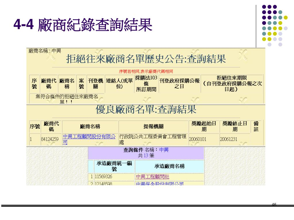 PPT - 最有利標標案管理 系統流程操作說明 PowerPoint Presentation - ID:6489042