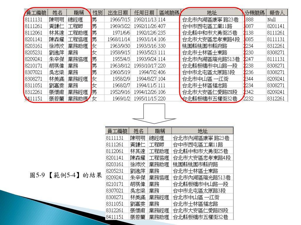 PPT - 第五章 關聯式代數 資料庫系統理論與 實務 PowerPoint Presentation - ID:6491974