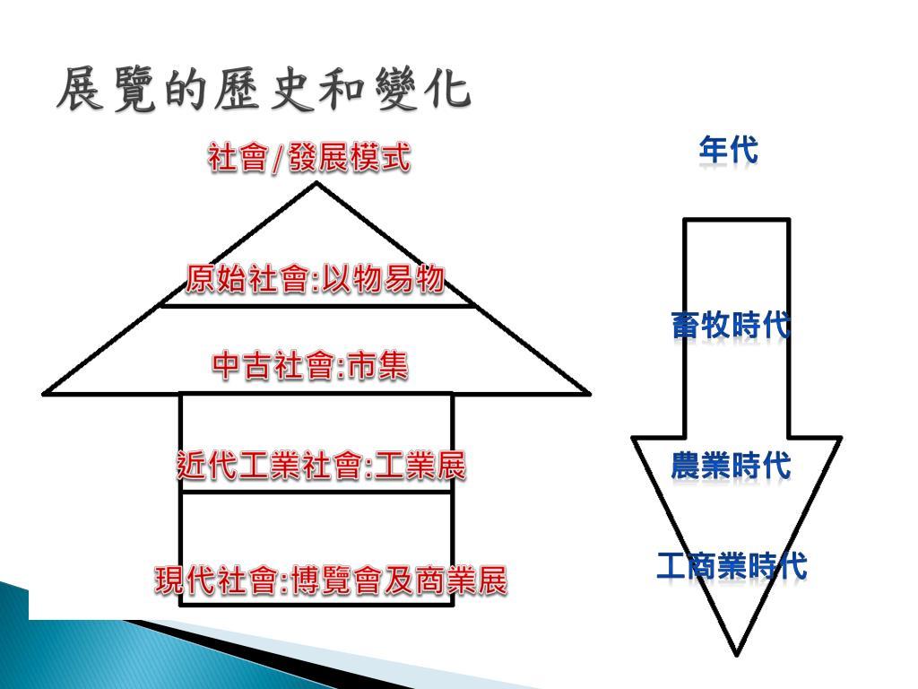 PPT - 圖解 如何舉辦會展活動 SOP 標準流程和案例分析 PowerPoint Presentation - ID:6492295