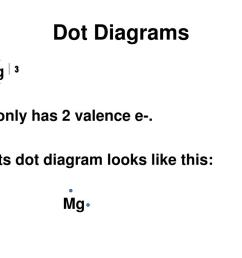 so its dot diagram looks like this mg 1 3 4 [ 1024 x 768 Pixel ]
