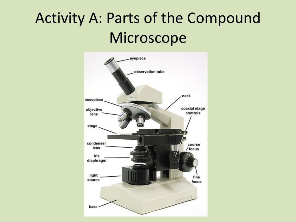 Compound Microscope Field Iris Diaphragm