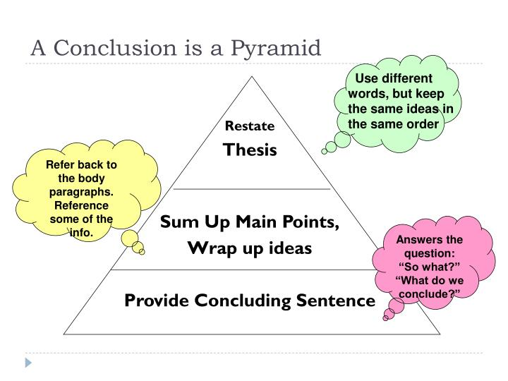 conclusion in essay