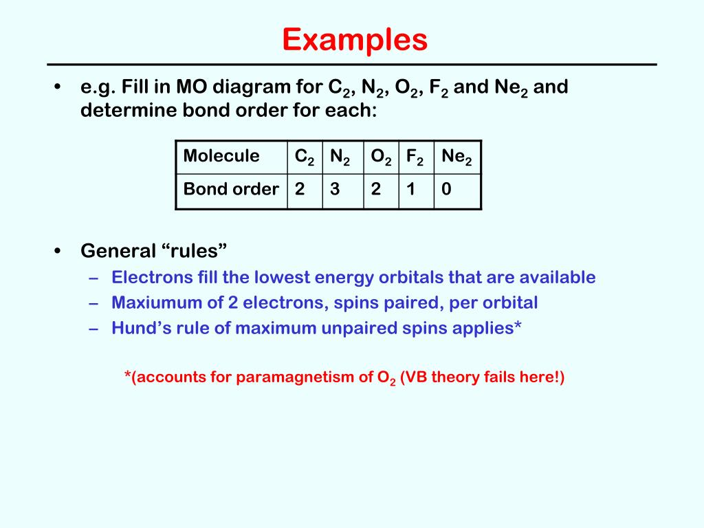 hight resolution of examples e g fill in mo diagram for c2 n2 o2 f2 and ne2 and determine bond order for each general rules electrons fill the lowest energy
