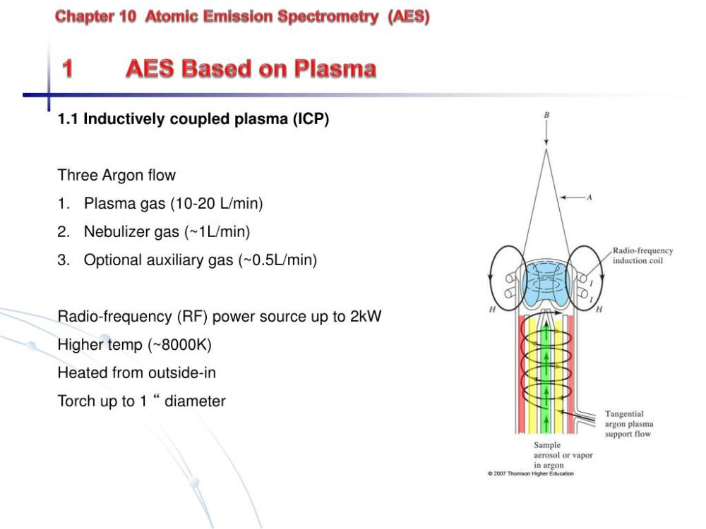 medium resolution of chapter 10 atomic emission spectrometry aes 1 aes based
