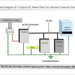Fossil Fuel Power Station Diagram Case Ih Radio Wiring Ac Great Installation Of