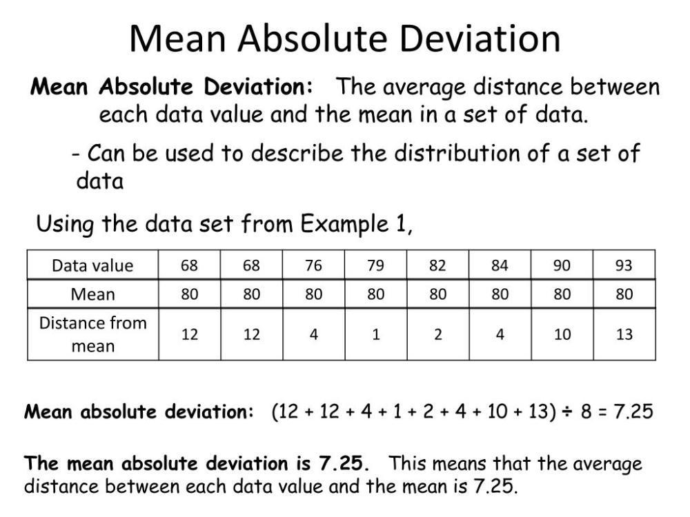 medium resolution of Ixl Calculate Mean Absolute Deviation - Free Photos