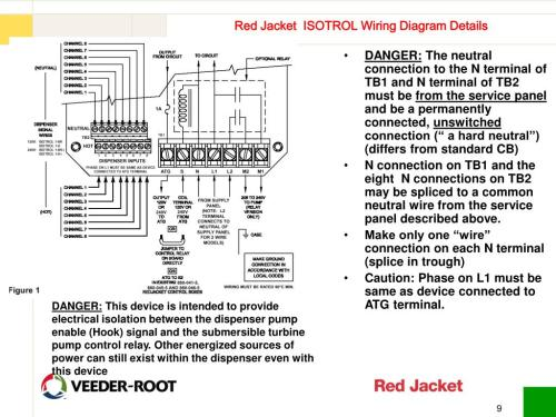 small resolution of red jacket wiring diagram schematic diagram data red jacket wiring diagram