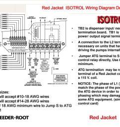red jacket wiring diagram wiring diagram today red jacket stp wiring diagram red jacket pump wiring [ 1024 x 768 Pixel ]