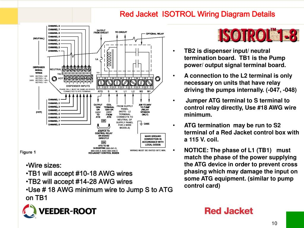 hight resolution of red jacket wiring diagram wiring diagram today red jacket stp wiring diagram red jacket pump wiring