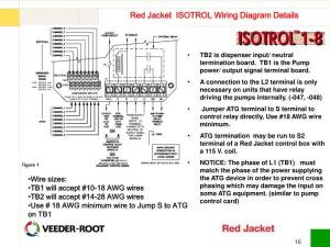 PPT  Red Jacket Isotorol Controllers Training PowerPoint