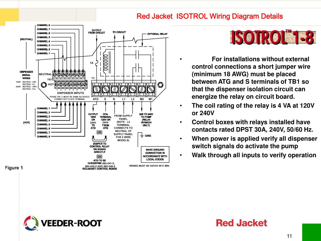 hight resolution of red jacket wiring diagram wiring diagram userred jacket wiring diagram wiring diagram used red jacket wiring