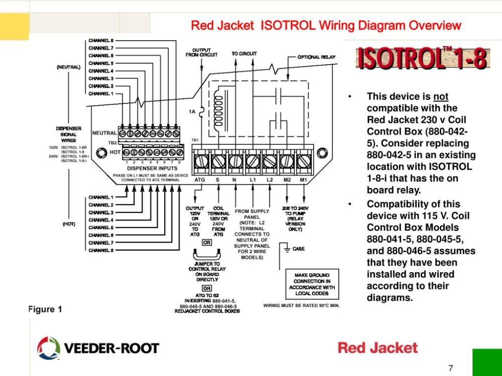 medium resolution of red jacket wiring diagram wiring diagram b7 ppt red jacket isotorol controllers training powerpoint red jacket