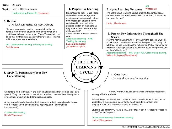 PPT THE TEEP LEARNING CYCLE PowerPoint Presentation ID